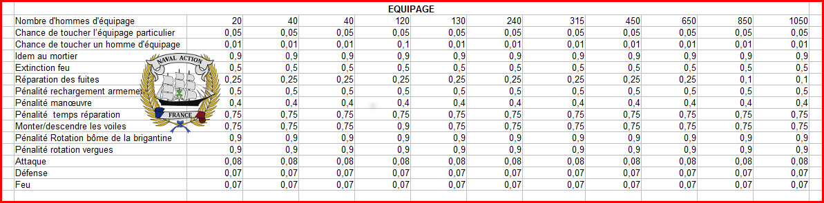 equipage2